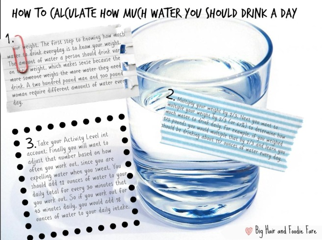 how much water to drink